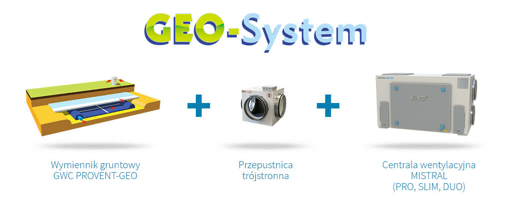 geo-system-elementy-systemu