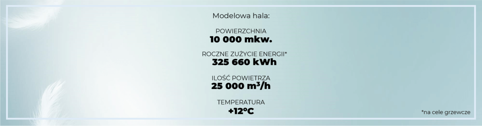 grafika-modelowa-hala-gwc-dla-hal