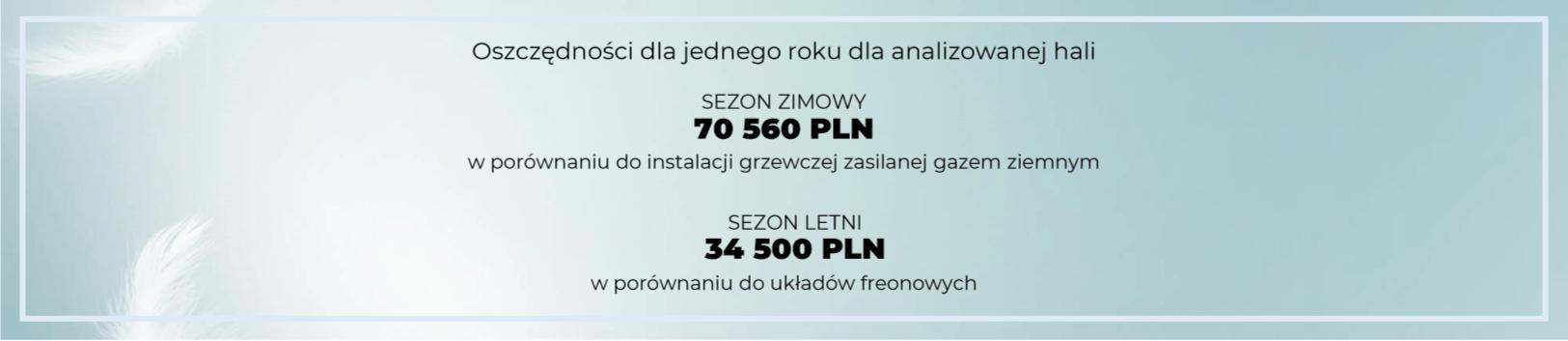grafika_oszczednosci-w-hali