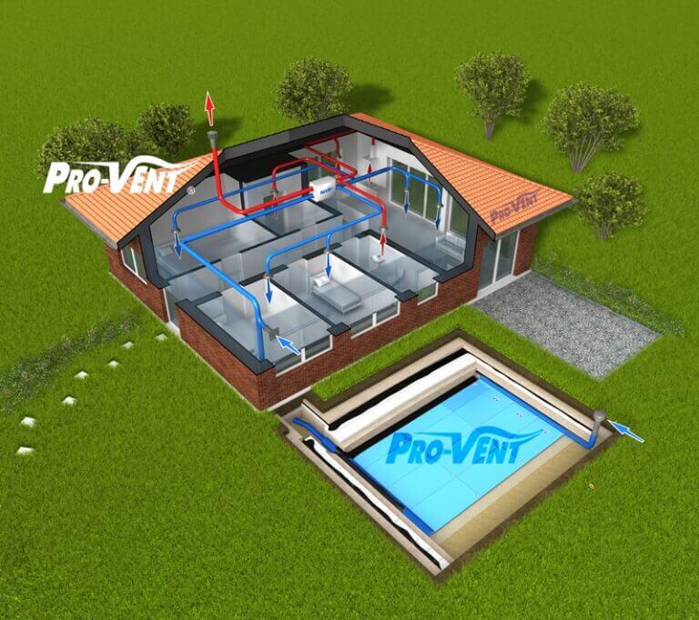 schemat-wentylacji-domu-z-gruntowym-wymiennikiem-ciepla