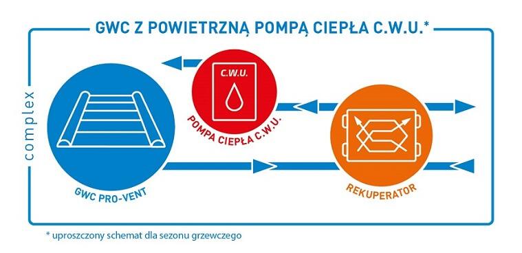 complex_schemat_gwc_z_pompa_ciepla_rekuperacja